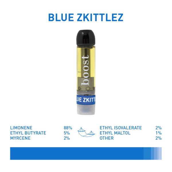 Buy Boost - Blue Skittles - Indica EZ Weed Online