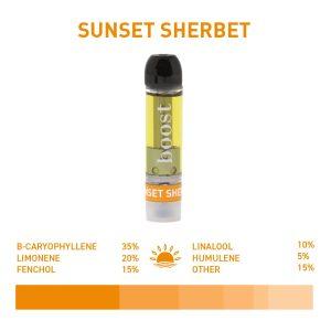 EZWeedOnline Boost Sunset Sherbert Vape Profile